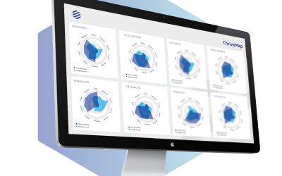 "ThriveMap launch the ""All-In-One"" Candidate Assessment"